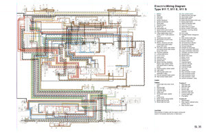 1971 Porsche 911 Wiring Diagram Wiring Diagrams Connection Connection Miglioribanche It