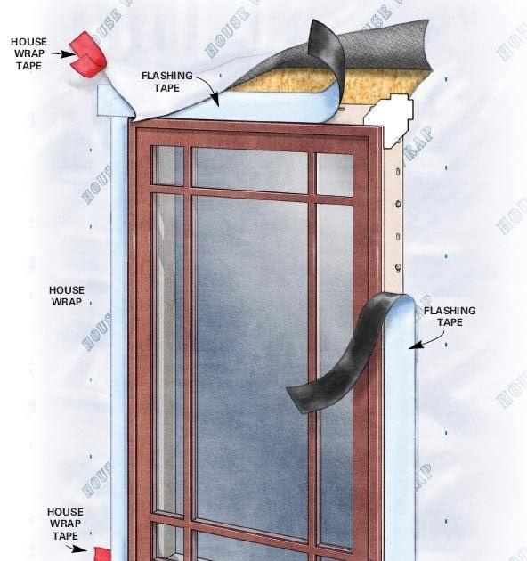 Bedroom egress window size for Bedroom egress window size