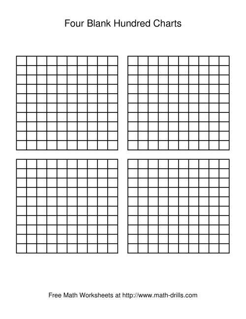 Four Blank Hundred Charts Number Sense Worksheet
