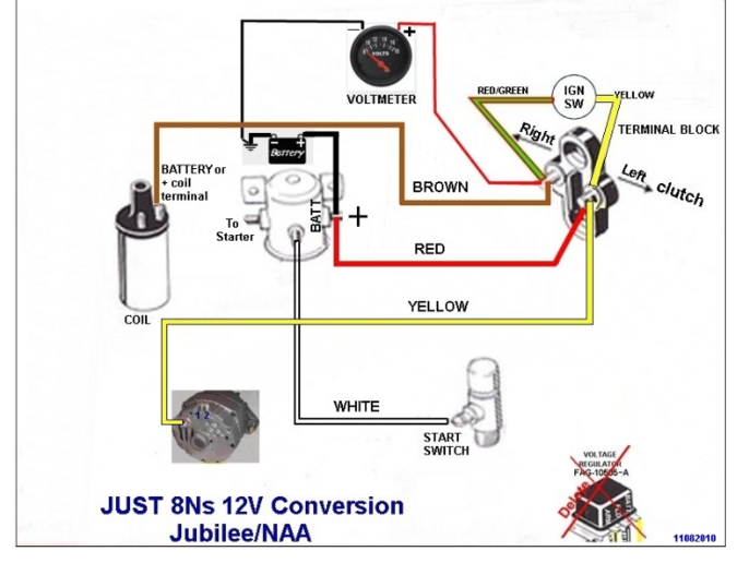 DIAGRAM] Ford Tractor Starter Solenoid Wiring Diagram FULL Version HD  Quality Wiring Diagram - TYPEWIRINGSUBS.BBALPES.FRWiring And Fuse Database