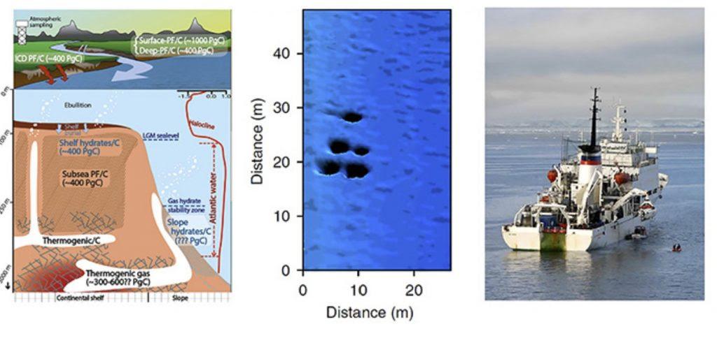 Κρατήρες μεθανίου και αρκτική αρτηρίας, κρατήρες μεθανίου και βίντεο αρκτικής αρτηρίας, κρατήρες μεθανίου και αρκτική εικόνα μεθάνης, κρατήρες μεθανίου Bubbling και τεράστιες διαρροές που βρίσκονται στο κάτω μέρος της Αρκτικής θάλασσας μπορεί να είναι οι επόμενες ωρολογιακές βόμβες