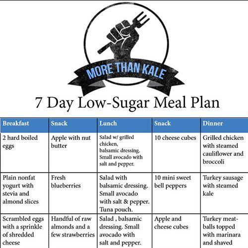 Printable 7 Day Low Sugar Meal Plan   Healthy Life = Happy Life ...