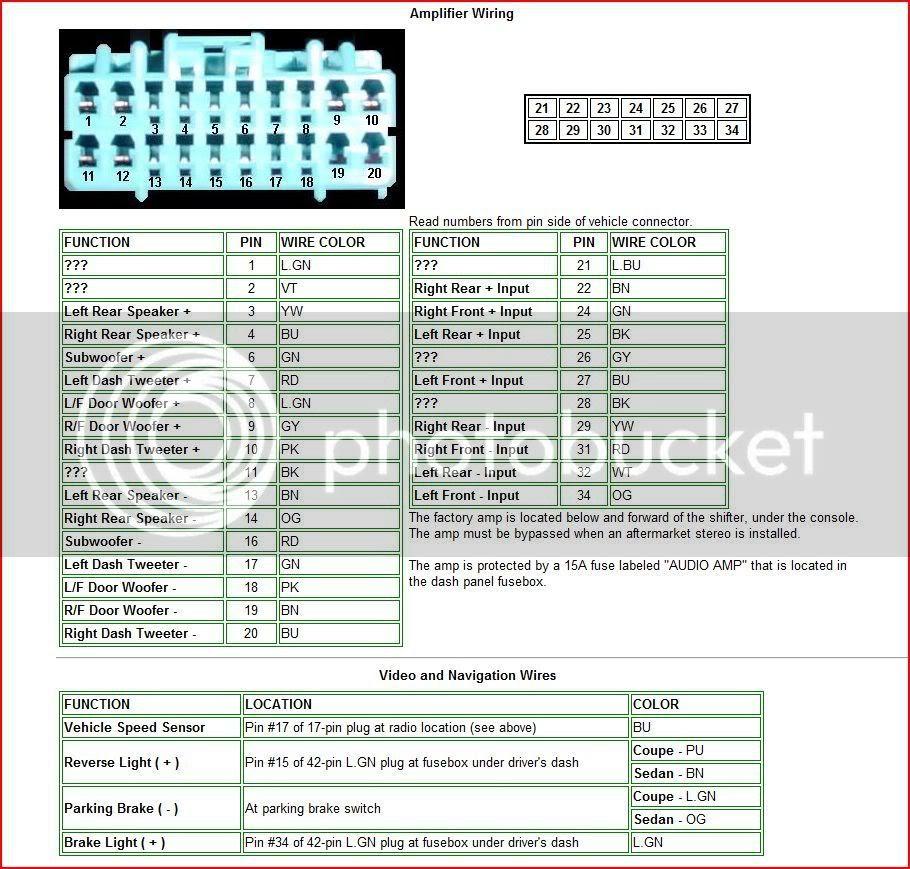 33 2002 Honda Civic Radio Wiring Diagram - Wire Diagram ...