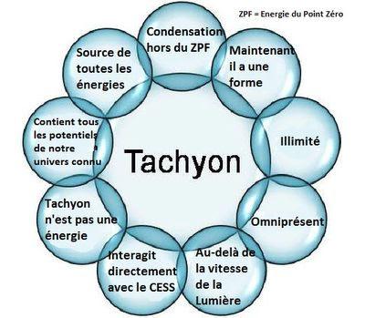 http://img.webme.com/pic/t/totale-harmonie/tachyon-energies%20fran%C3%A7ais.jpg