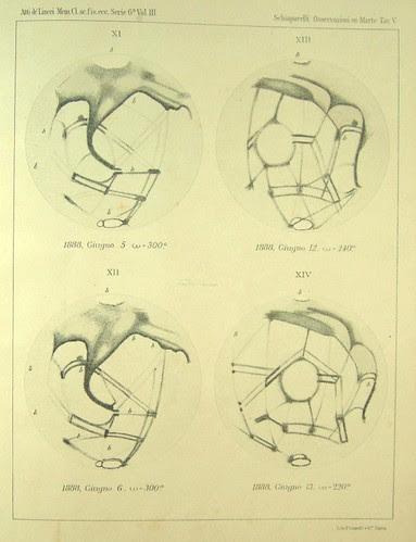 Particolari della superficie di Marte dalla sesta Memoria, 1888 Giovanni Schiaparelli