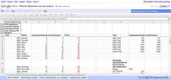 Resumen de Datos