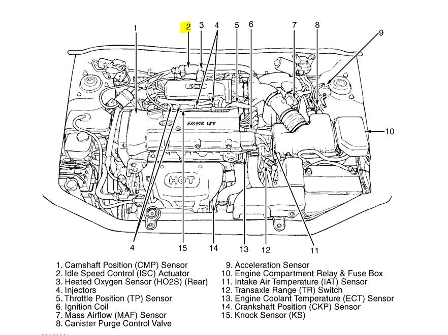 Hyundai Azera Wiring Diagrams Power Window Wiring Diagram Toyota Corolla Wire Diag Yenpancane Jeanjaures37 Fr