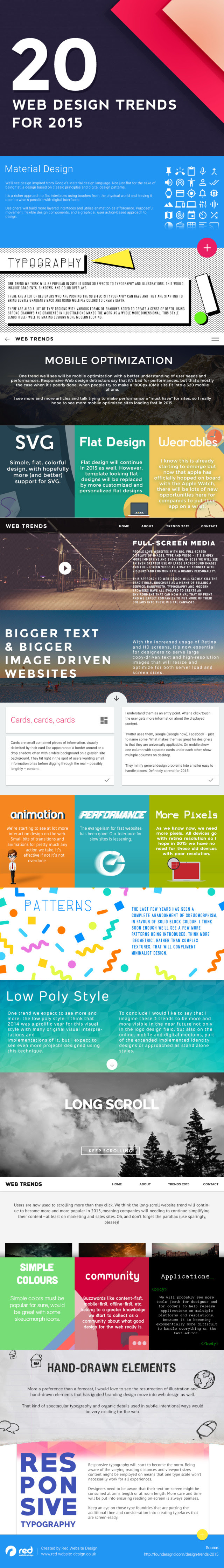 Infographic: 20 Web Design Trends for 2015