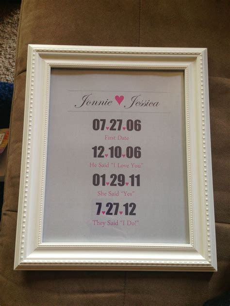 one year anniversary gifts   Google Search   Wedding