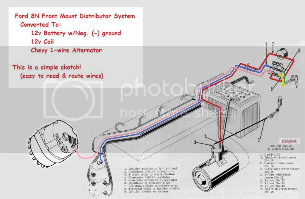 Diagram 302 Ford Distributor Cap Wiring Diagram Full Version Hd Quality Wiring Diagram Shock One Weblula It
