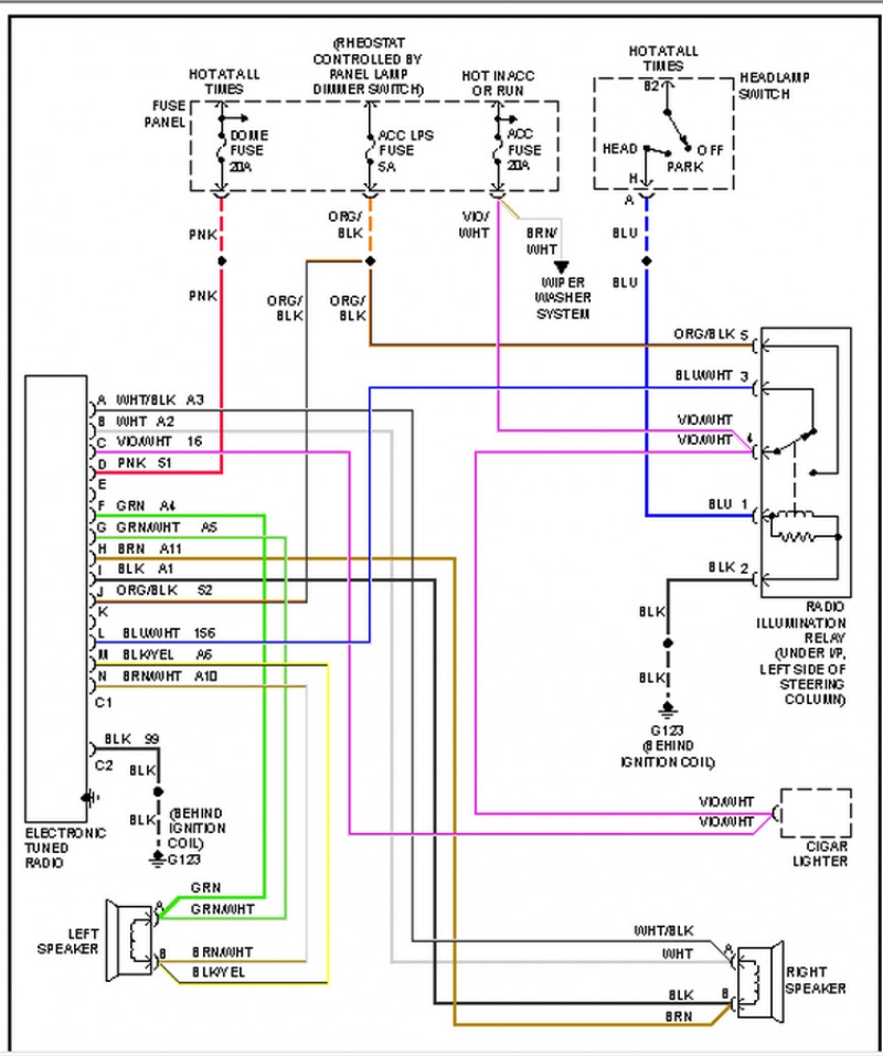 Supercars Gallery: Chrysler Radio Wiring DiagramsSupercars Gallery - blogger