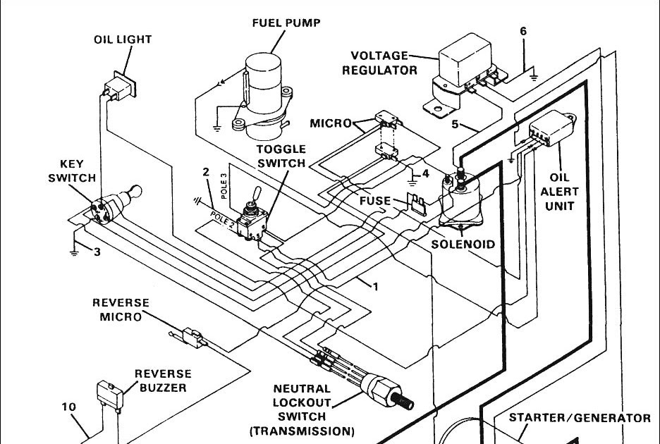 1999 Club Car Ds Wiring Diagram from lh5.googleusercontent.com