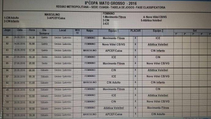 Tabela da Copa Mato Grosso de Vôlei (Foto: Repdrodução)