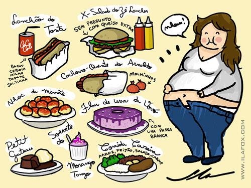 coisas que comi durante a viagem: lanche do Tosta, Arnaldo Lanches, Zé Lanches, Nhoc, Flan, sorvete, comida caseira e petit gateau