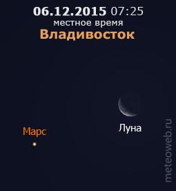 Убывающая Луна и Марс на утреннем небе Владивостока 6 декабря 2015 г.