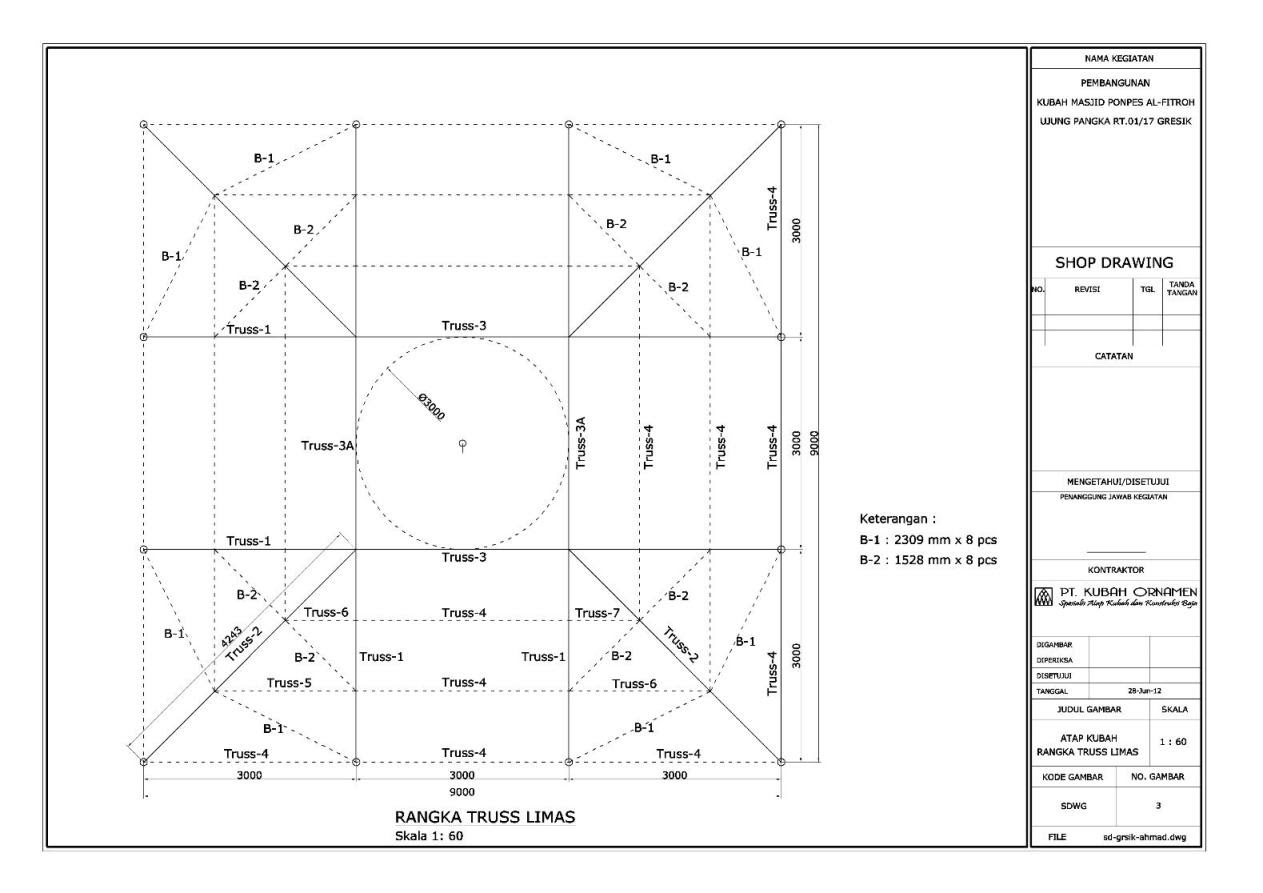 Desain Atap Kubah Masjid Ponpes Al Fitroh Ujung Pangka Gresik Atap Kubah Rangka Struktur Space Frame