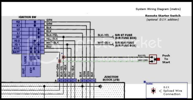 Push Button Starter Wiring Diagram