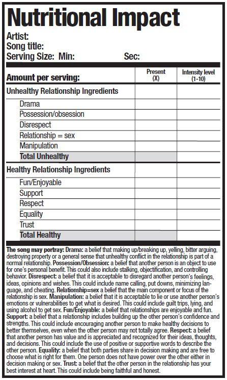 Nutrition Label Worksheet | ABITLIKETHIS