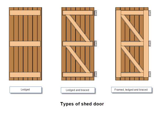 how to build a timber shed