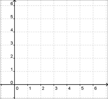 The X-Y Axis - Free Math Help