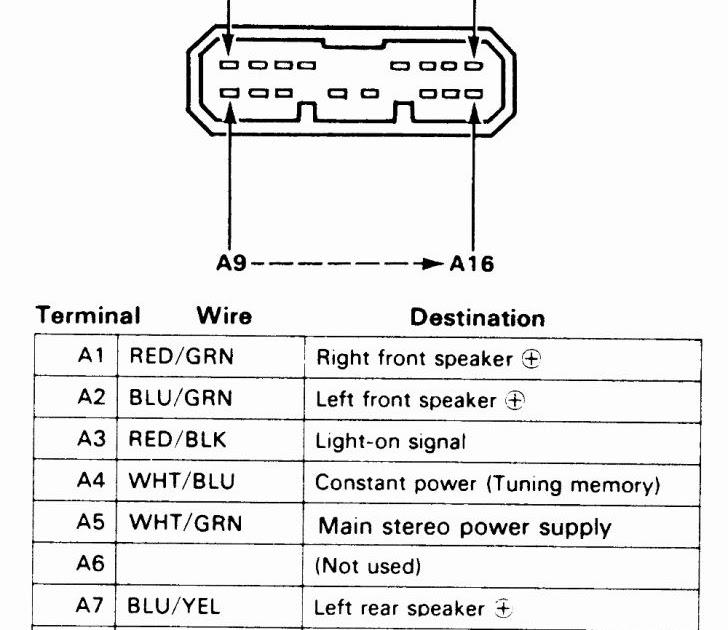 2001 Jeep Cherokee Radio Wiring Diagram    Stereo Wiring