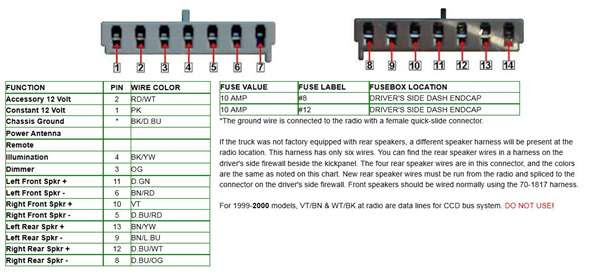 1996 Dodge 1500 Radio Wiring 7710 Ford Tractor Electrical Wiring Diagrams Gravely Sampwire Jeanjaures37 Fr