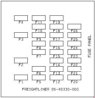 Freightliner Business Class M2 Fuse Box Diagram Auto Genius