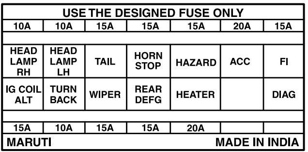 Maruti Alto K10 Fuse Box Diagram