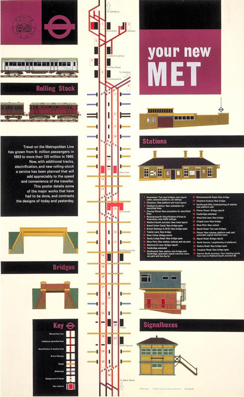 Your new Met poster from London Transport Musuem
