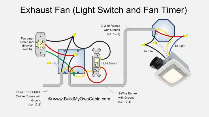 Wiring Diagram For Fan Light Switch