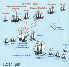 Battle of Lake Erie 1