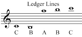 Let's take a look at the music note names for the lines of the treble clef. Music Theory The Staff Treble Clef And Bass Clef
