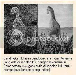 dinosaurus4pc7 Apakah Yang Terjadi Dengan Dinosaurus?