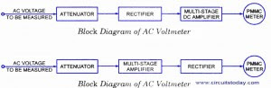AC Voltmeter Block Diagram