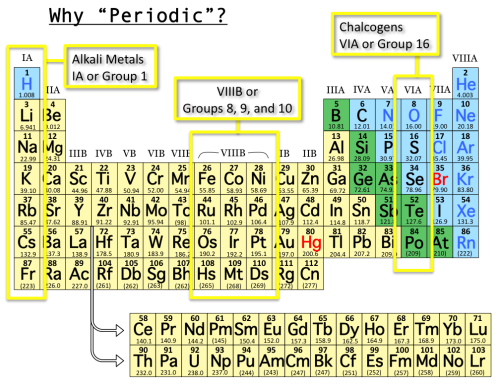 Periodic table nickel atomic mass image collections periodic table periodic table nickel atomic mass choice image periodic table and periodic table nickel atomic mass images urtaz Image collections