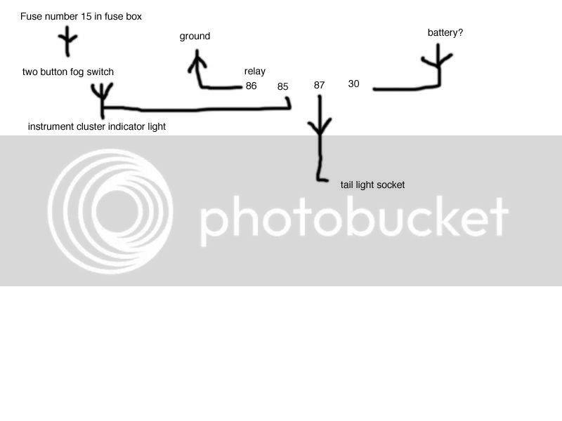 Youan  Bmw E30 M40 Fuse Box Diagram