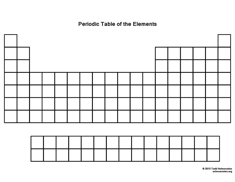 Blank Periodic Table Worksheet Printable - Davezan