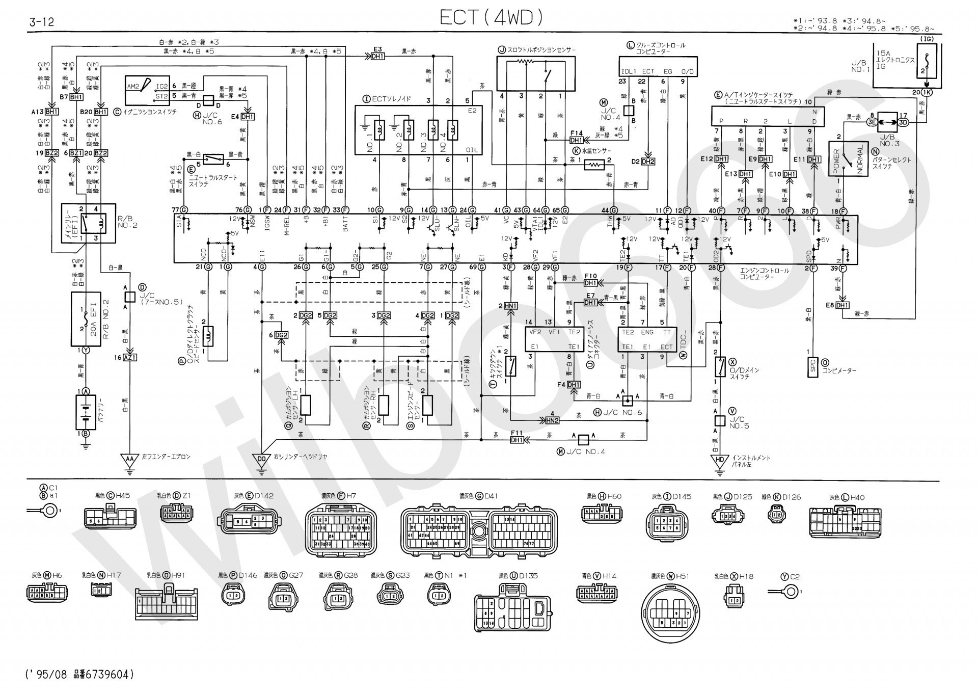 Citroen C2 Radio Wiring Diagram