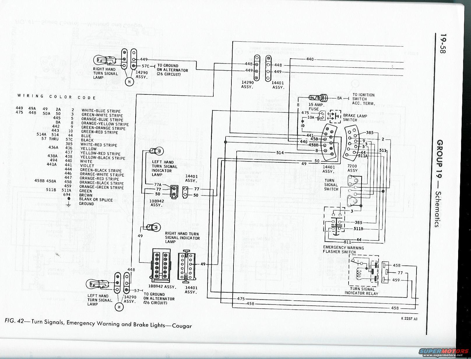 Diagram 1996 Cougar Wiring Diagram Full Version Hd Quality Wiring Diagram Btcdiagrams15 Itcgspoleto It