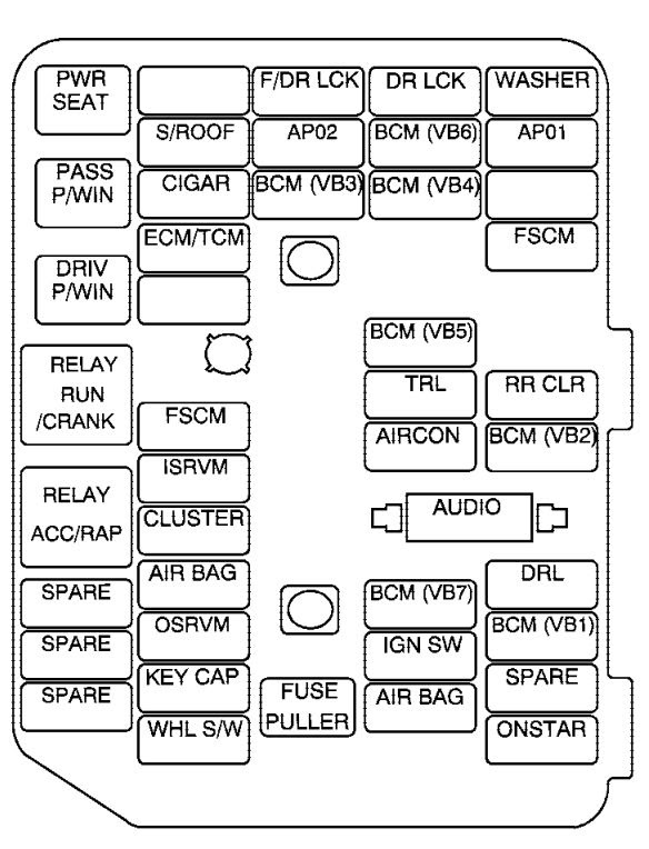 2007 Saturn Vue Fuse Diagram Wiring Diagram United1 United1 Maceratadoc It