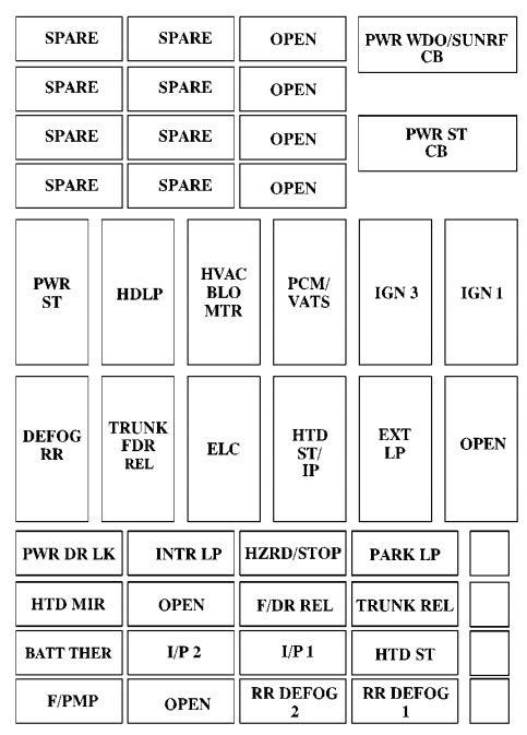 1999 Lincoln Continental Fuse Box Diagram