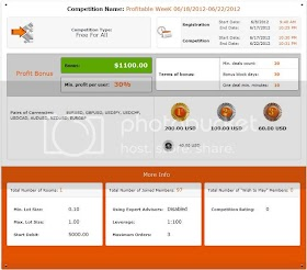 FXOpen Competition Profitable WeeK 06/18/2012-06/22/2012