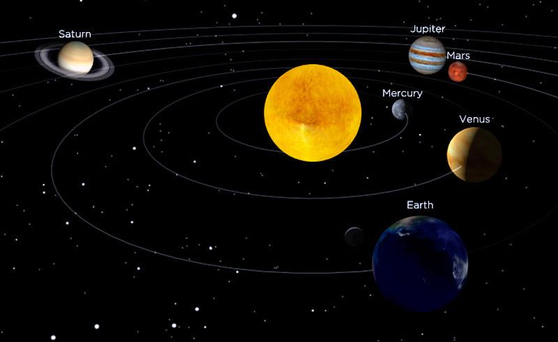 planetas_outubro_solarsystemscope_exagerado