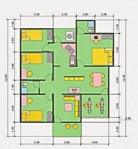 Sketsa Rumah 7x12