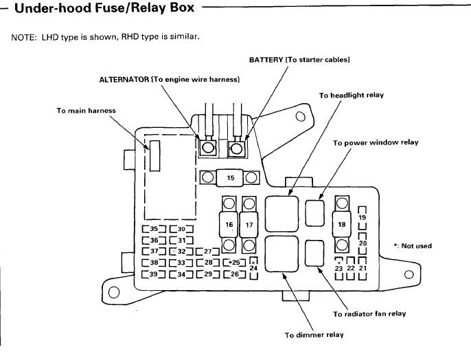 Diagram Fl70 Fuse Box Diagram 97 Full Version Hd Quality Diagram 97 Sgdiagram18 Japanfest It