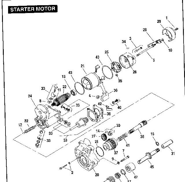 Harley 5 Speed Transmission Diagram