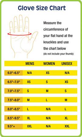 height vs weight chart for men. height vs weight chart