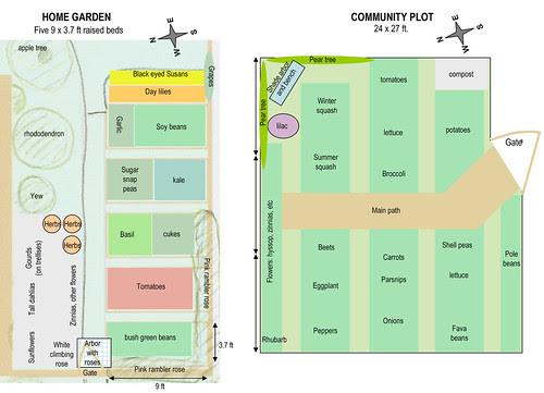 Microsoft PowerPoint - Vegetable garden plan 2009a
