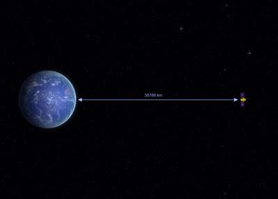Hylas-1 in orbit