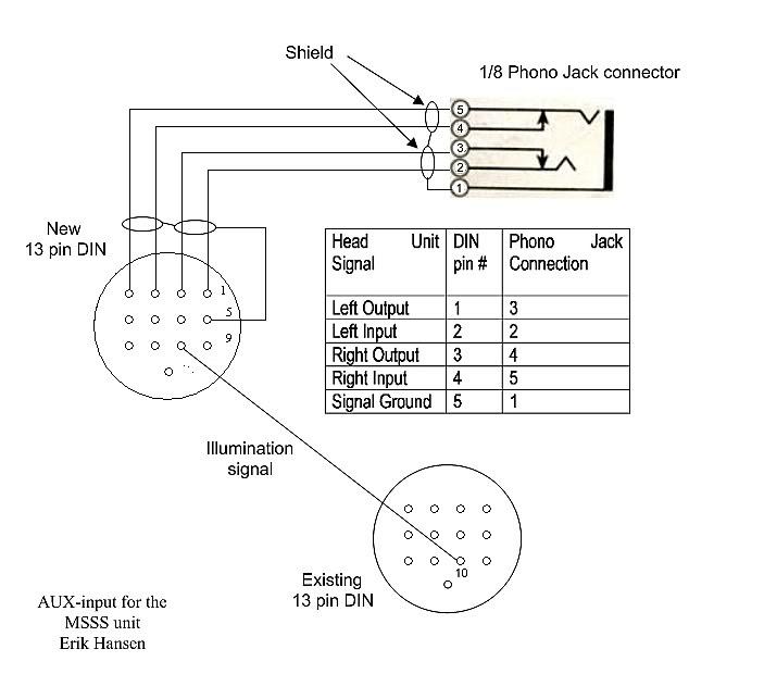 Wiring Diagram 5 Pin Midi